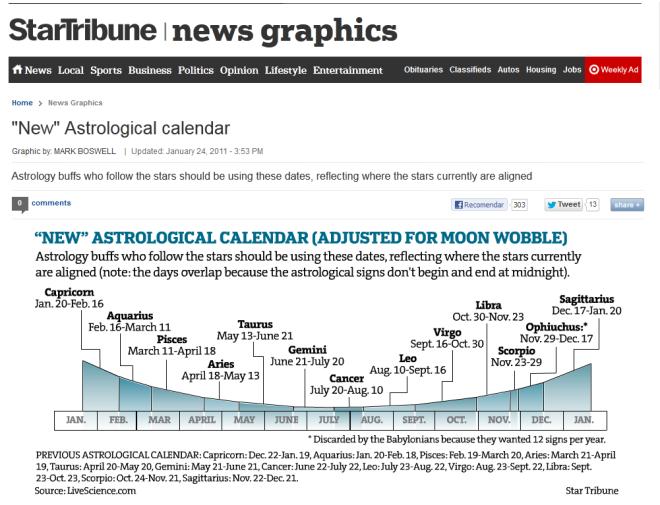 novo zodiaco_fev2013
