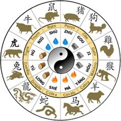 signos-chineses