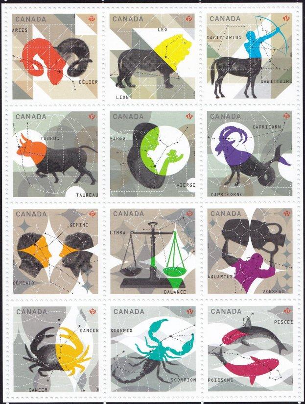 cnd zodiac detail 1